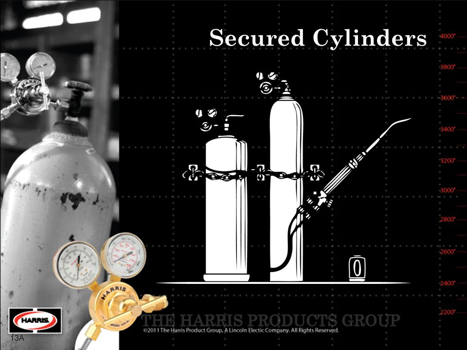 Secured Cylinders 13A