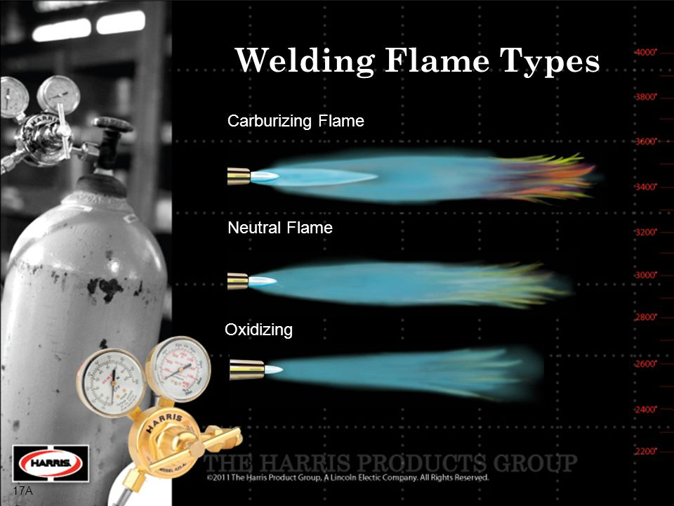 Welding Flame Types Carburizing Flame Neutral Flame Oxidizing Flame