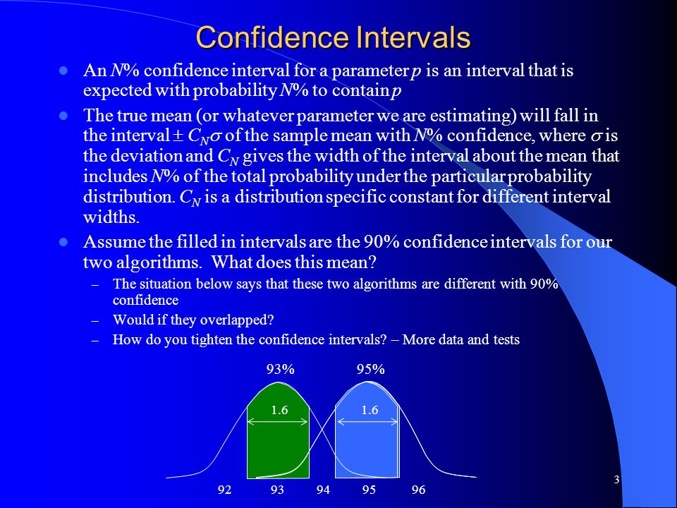 Confidence Intervals An N% confidence interval for a parameter p is an interval that is expected with probability N% to contain p.