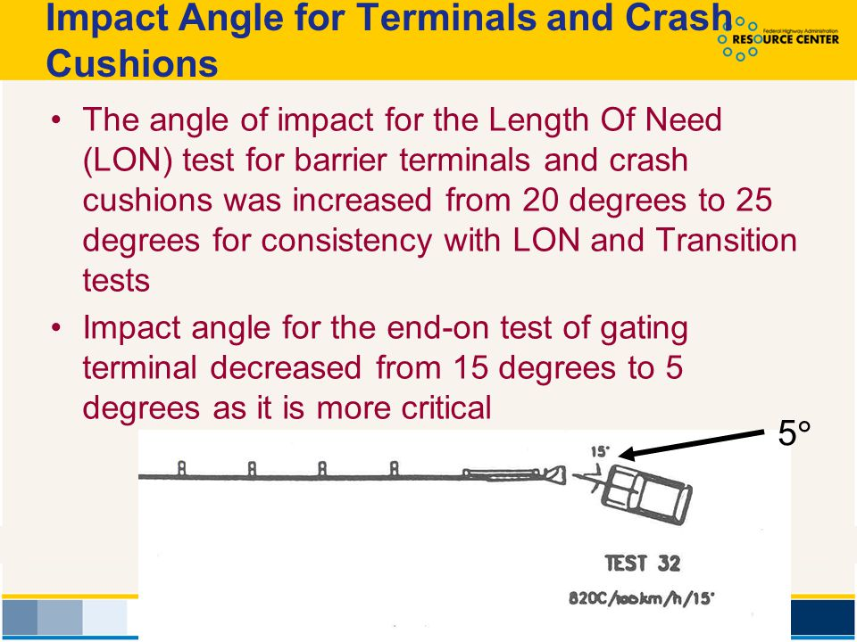 Impact Angle for Terminals and Crash Cushions