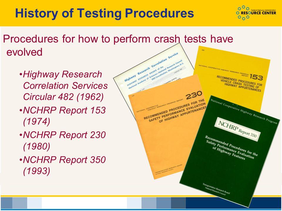 History of Testing Procedures