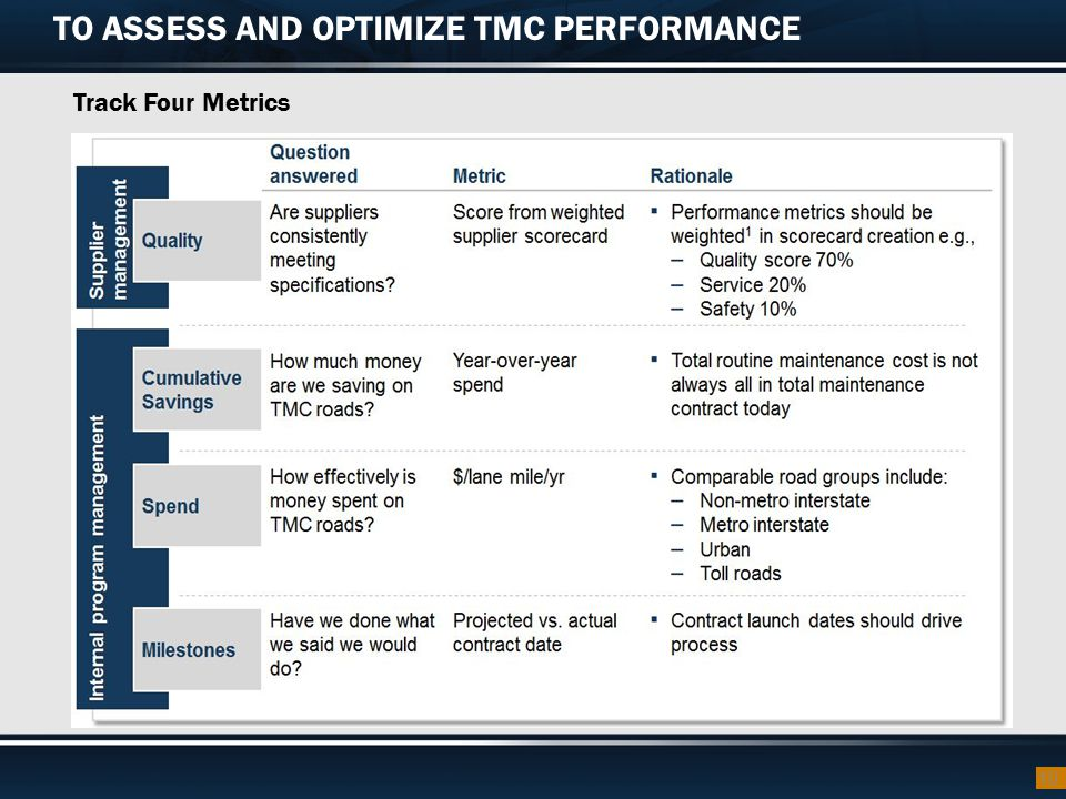 TO ASSESS AND OPTIMIZE TMC PERFORMANCE