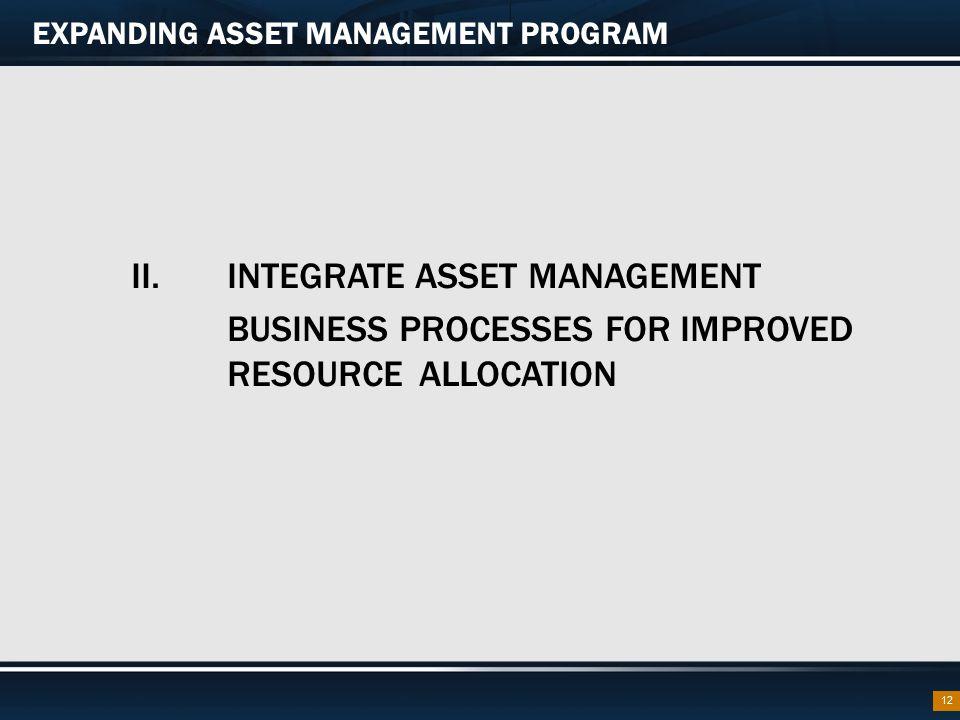 EXPANDING ASSET MANAGEMENT PROGRAM
