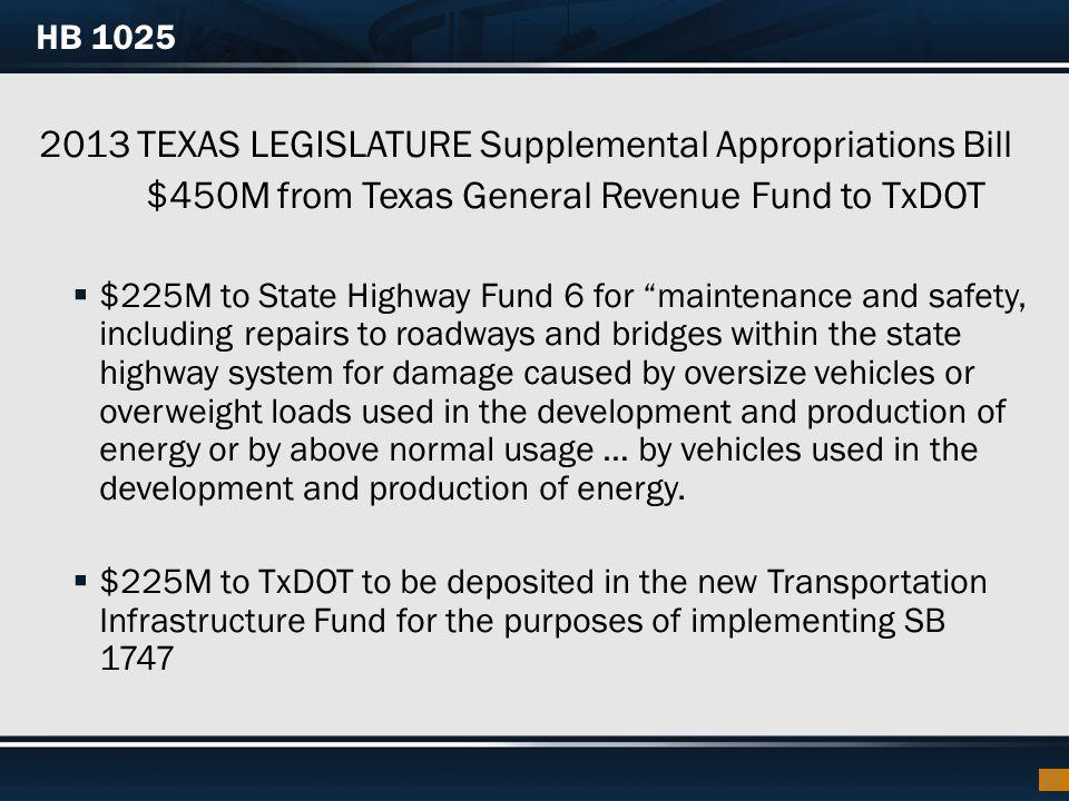 2013 TEXAS LEGISLATURE Supplemental Appropriations Bill
