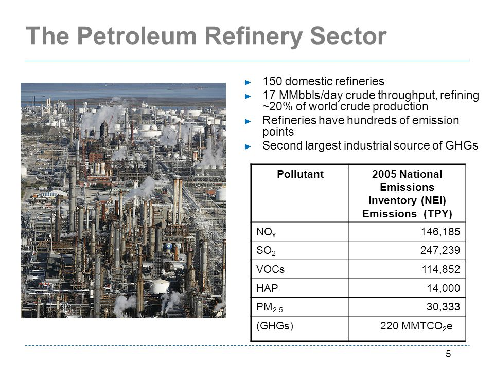 The Petroleum Refinery Sector