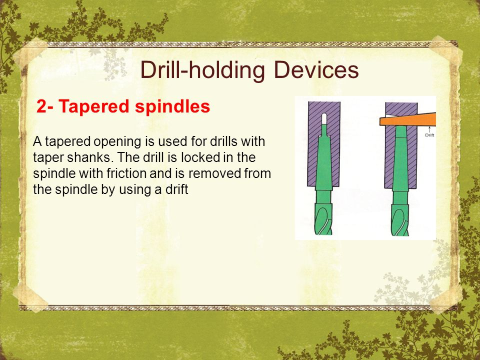 Drill-holding Devices