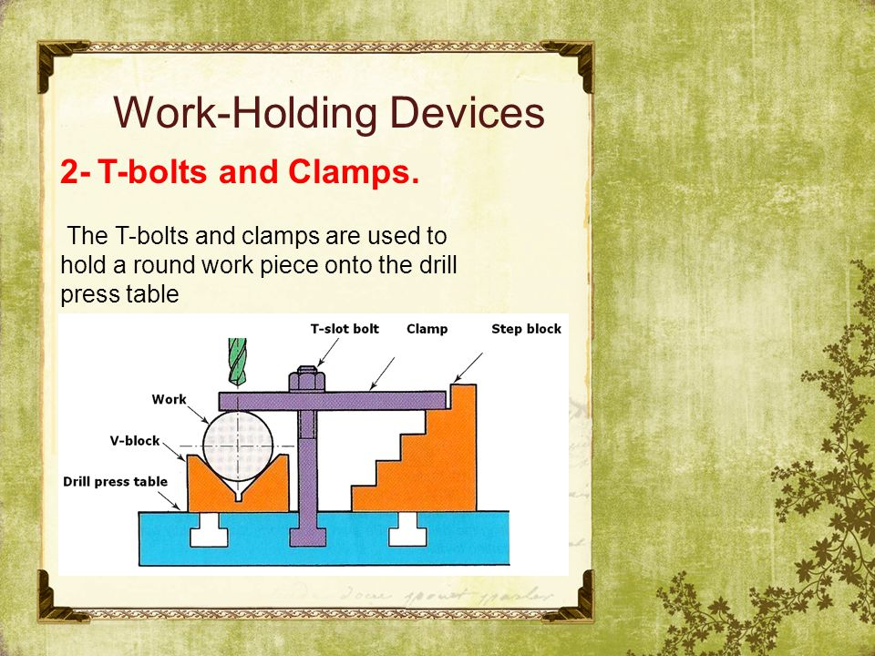 Work-Holding Devices 2- T-bolts and Clamps.