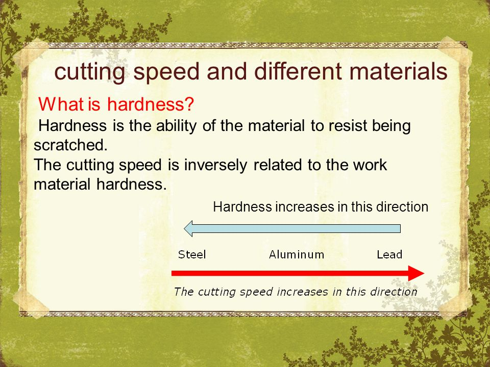 cutting speed and different materials