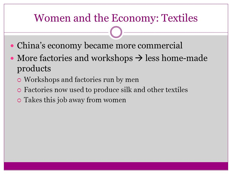 Women and the Economy: Textiles
