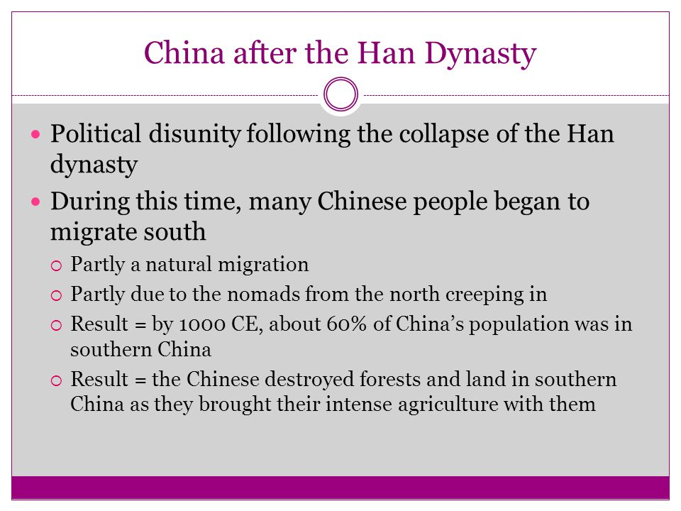 China after the Han Dynasty
