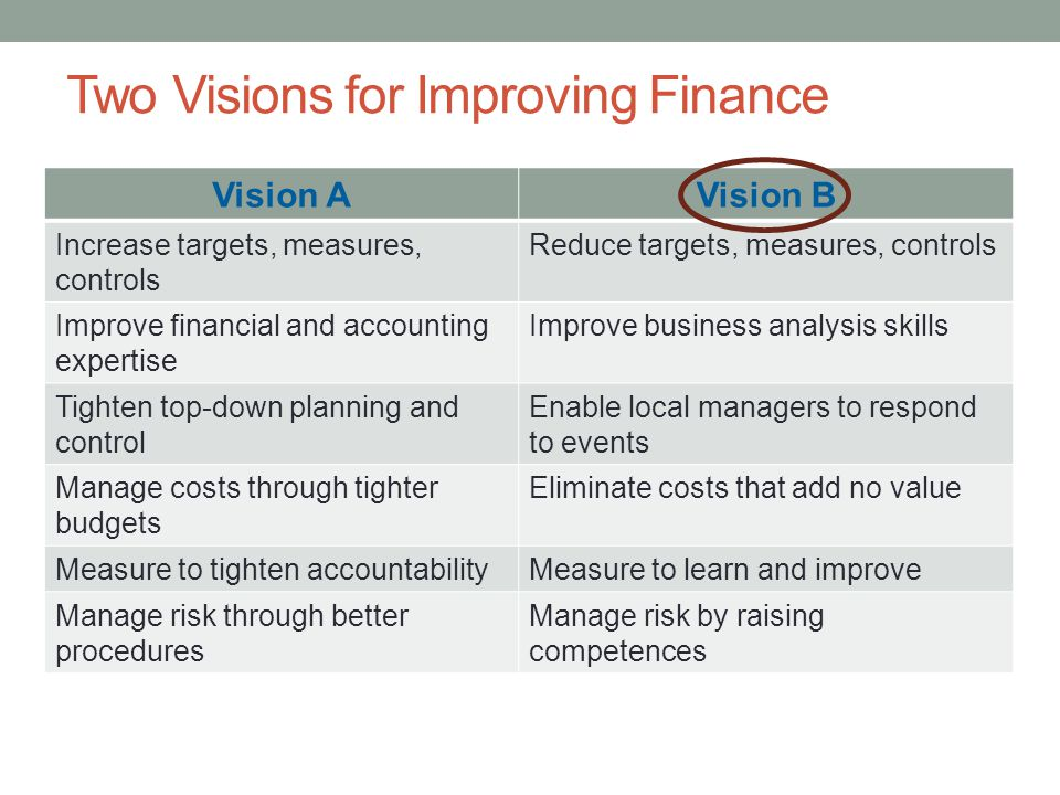 Two Visions for Improving Financenance