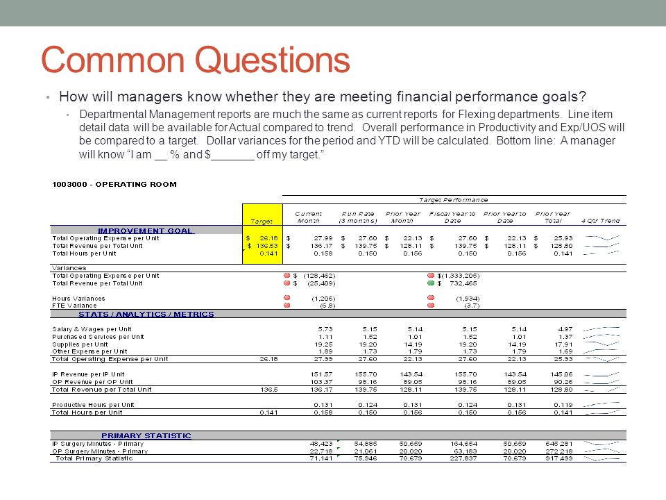 Common Questions How will managers know whether they are meeting financial performance goals