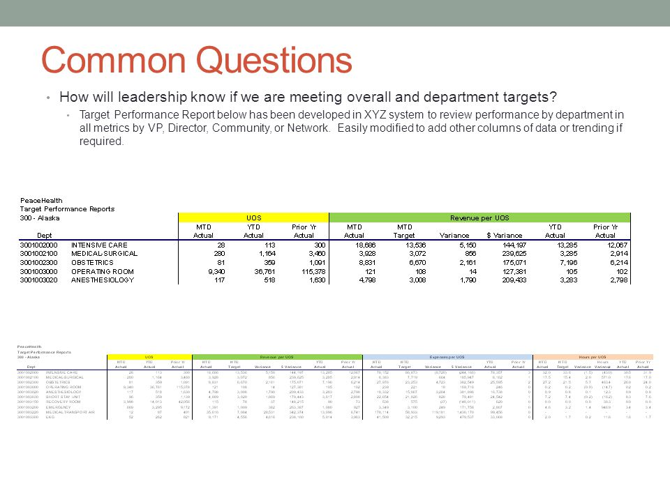 Common Questions How will leadership know if we are meeting overall and department targets