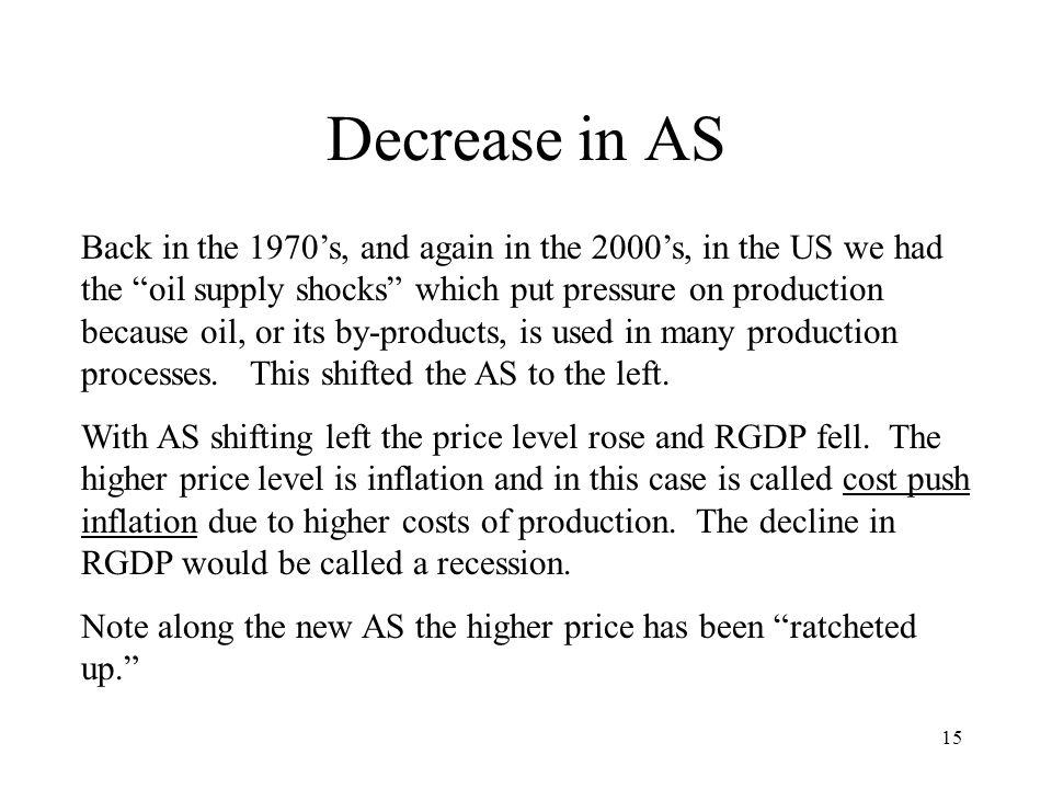 Decrease in AS