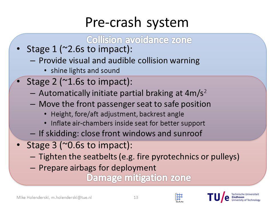 Pre-crash system Collision avoidance zone Damage mitigation zone