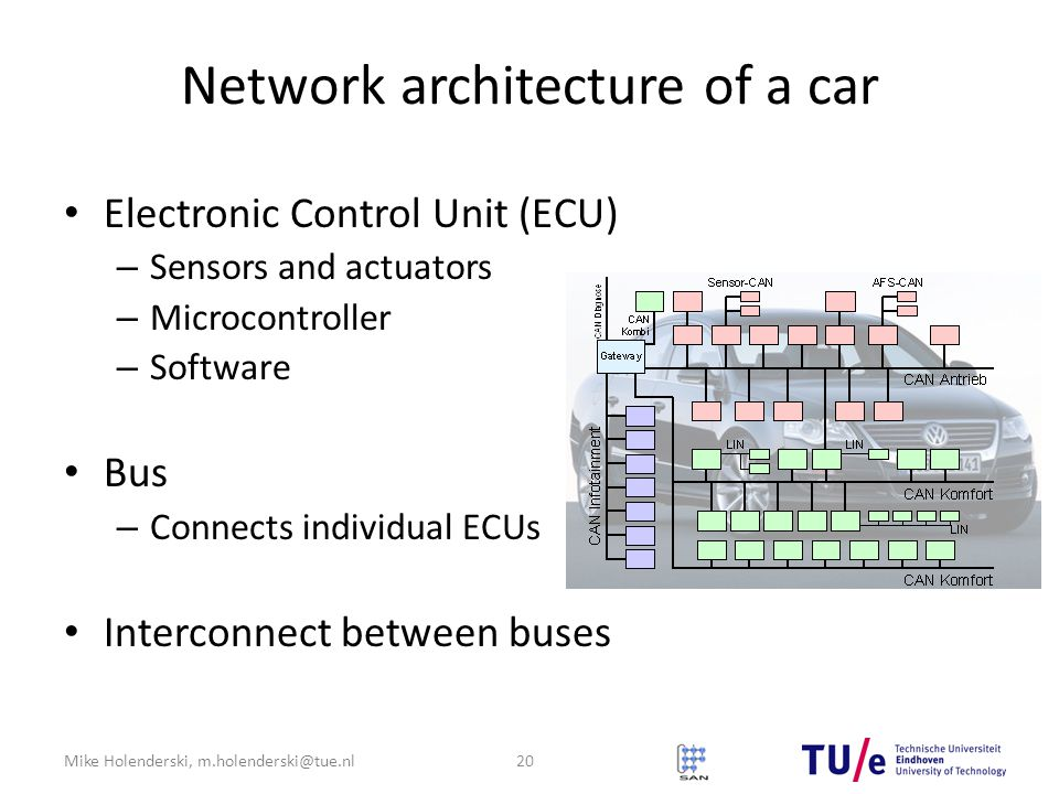 Network architecture of a car