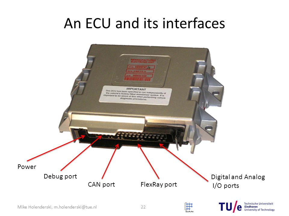 An ECU and its interfaces