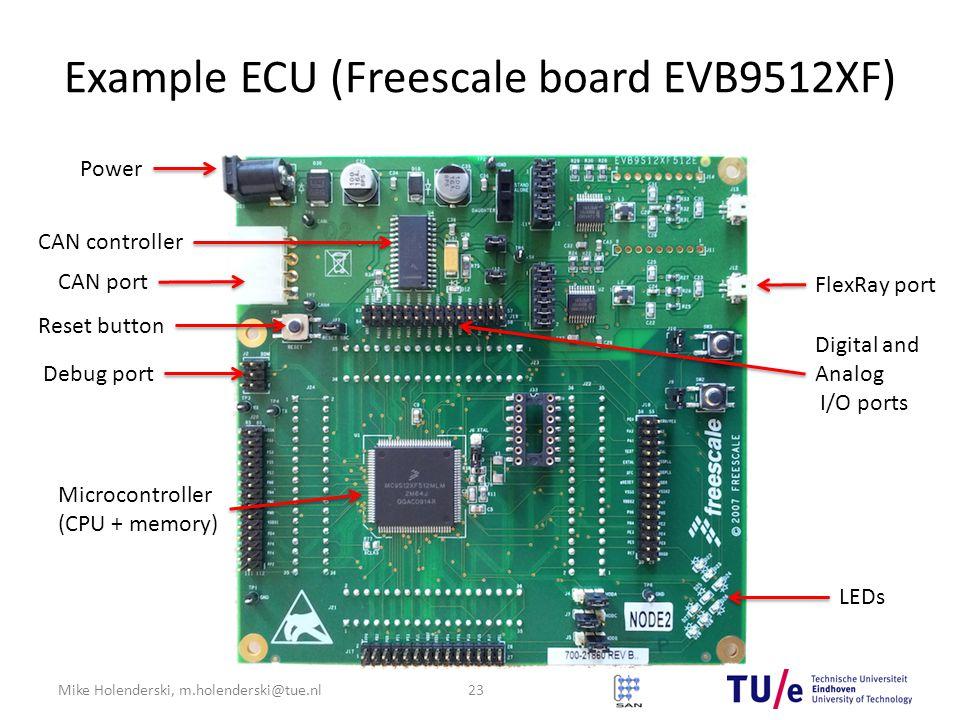 Example ECU (Freescale board EVB9512XF)