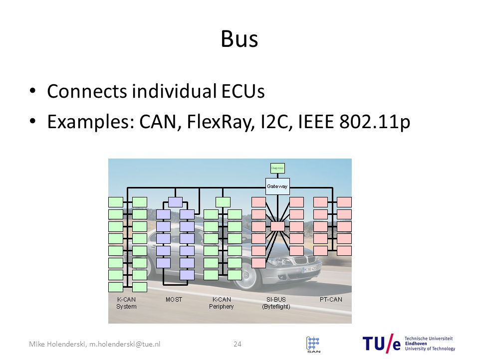 Bus Connects individual ECUs Examples: CAN, FlexRay, I2C, IEEE 802.11p