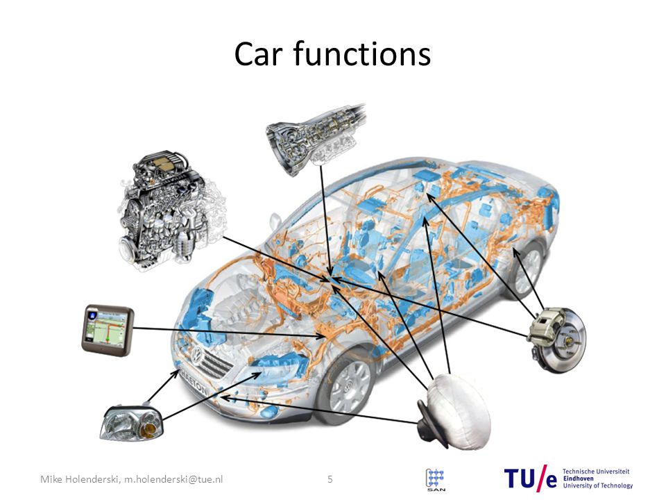 Car functions 1. Airbag (passivesafety) 2. Gear (power-train)