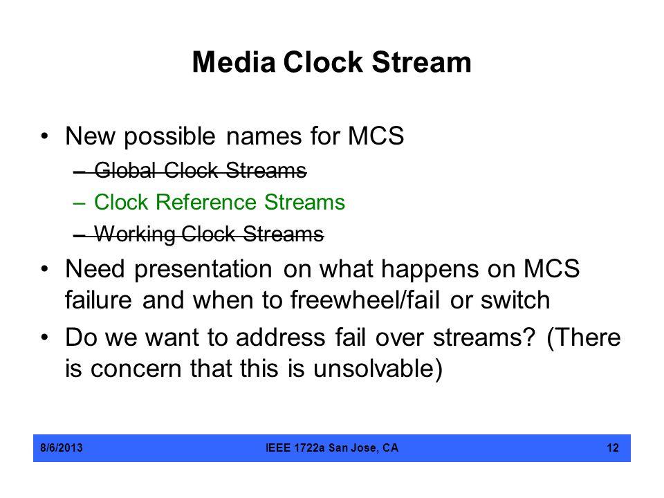 Media Clock Stream New possible names for MCS