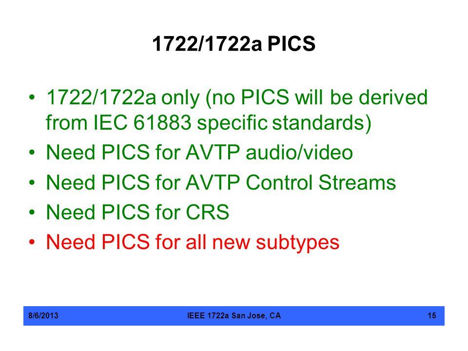 Need PICS for AVTP audio/video Need PICS for AVTP Control Streams