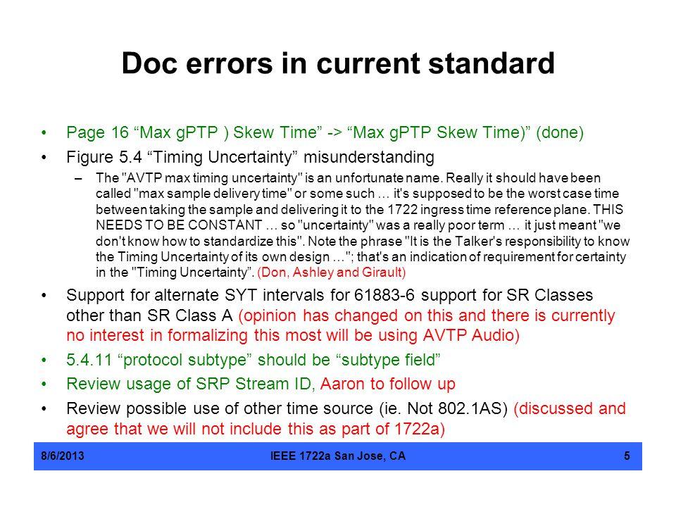 Doc errors in current standard