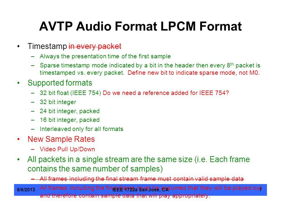 AVTP Audio Format LPCM Format
