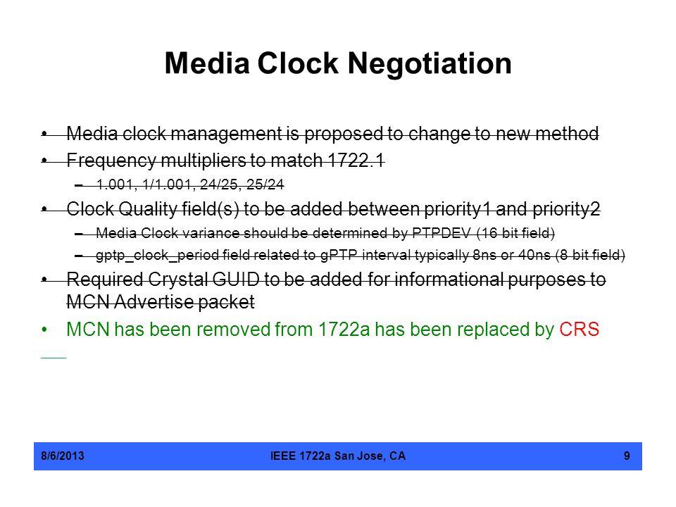 Media Clock Negotiation
