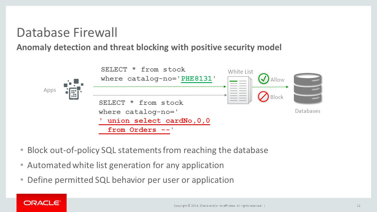 Database Firewall Anomaly detection and threat blocking with positive security model. SELECT * from stock.