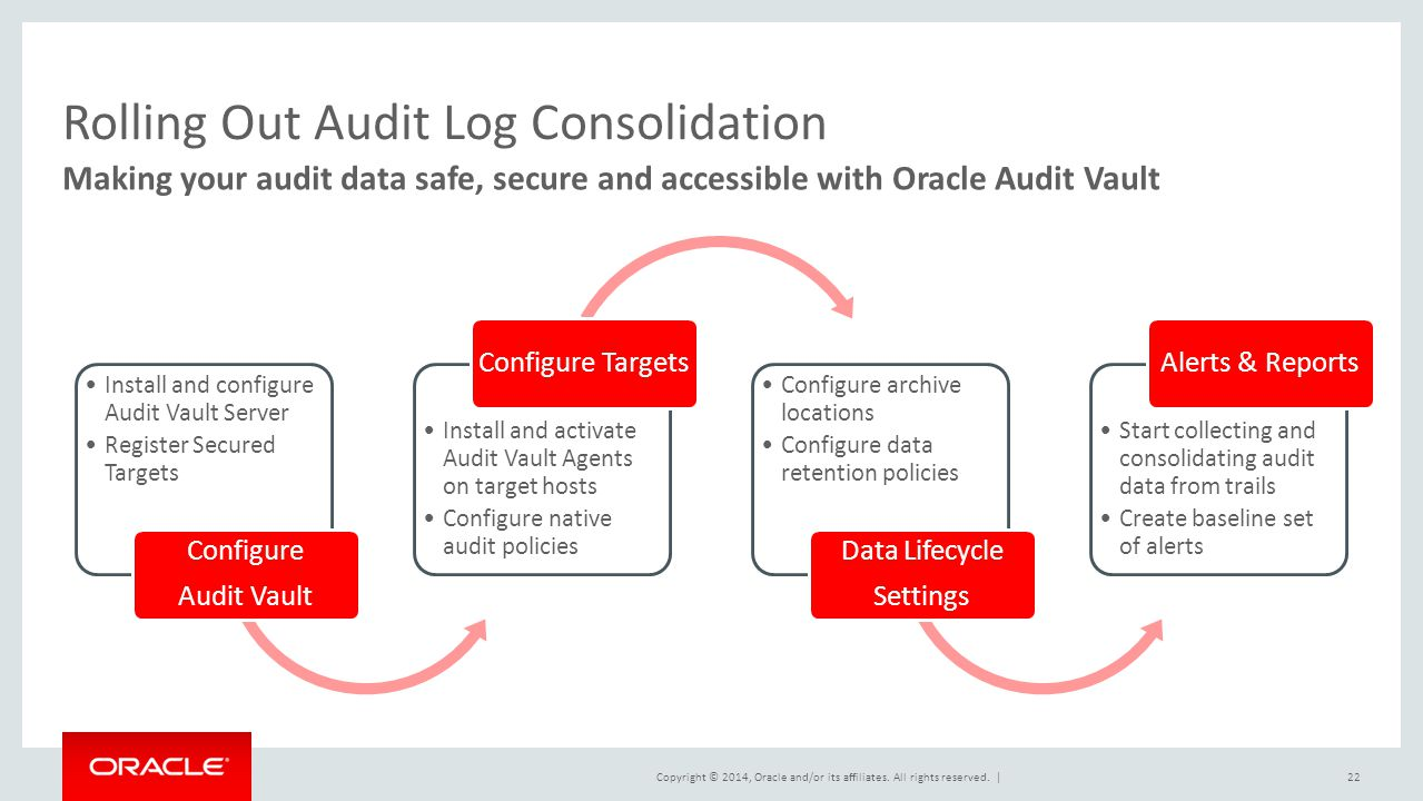 Rolling Out Audit Log Consolidation