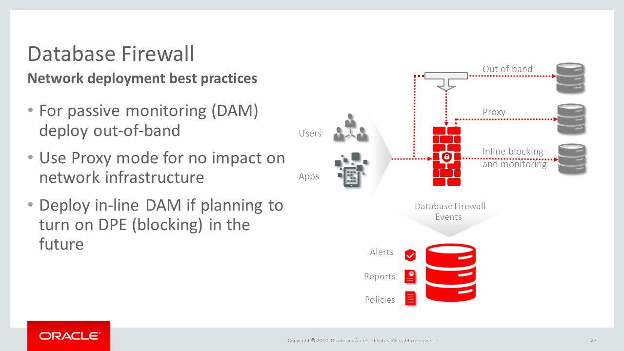Database Firewall For passive monitoring (DAM) deploy out-of-band