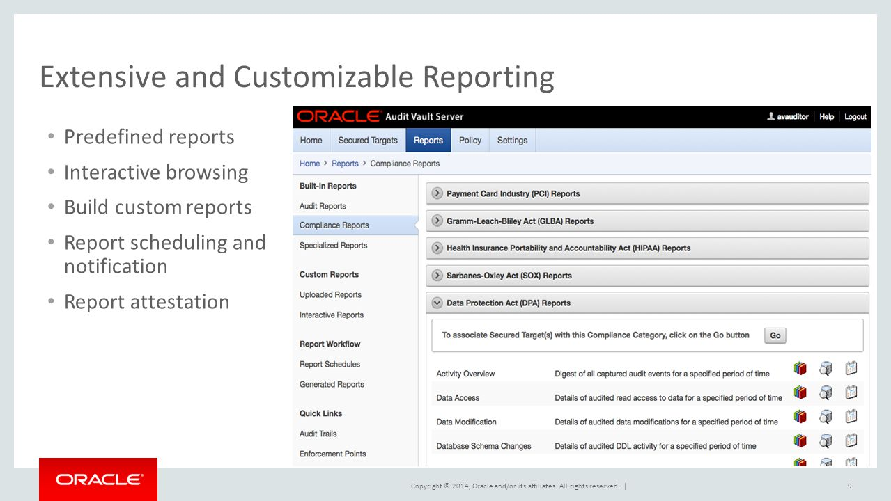 Extensive and Customizable Reporting