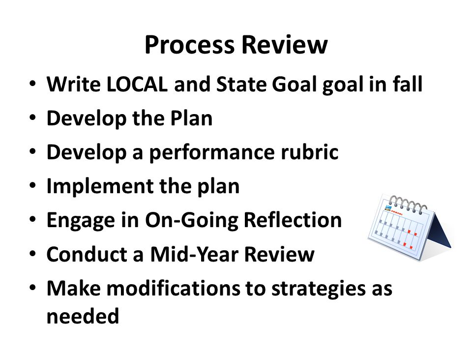 Process Review Write LOCAL and State Goal goal in fall