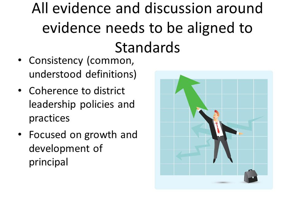 All evidence and discussion around evidence needs to be aligned to Standards