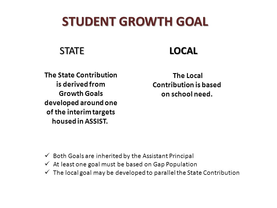 The Local Contribution is based on school need.