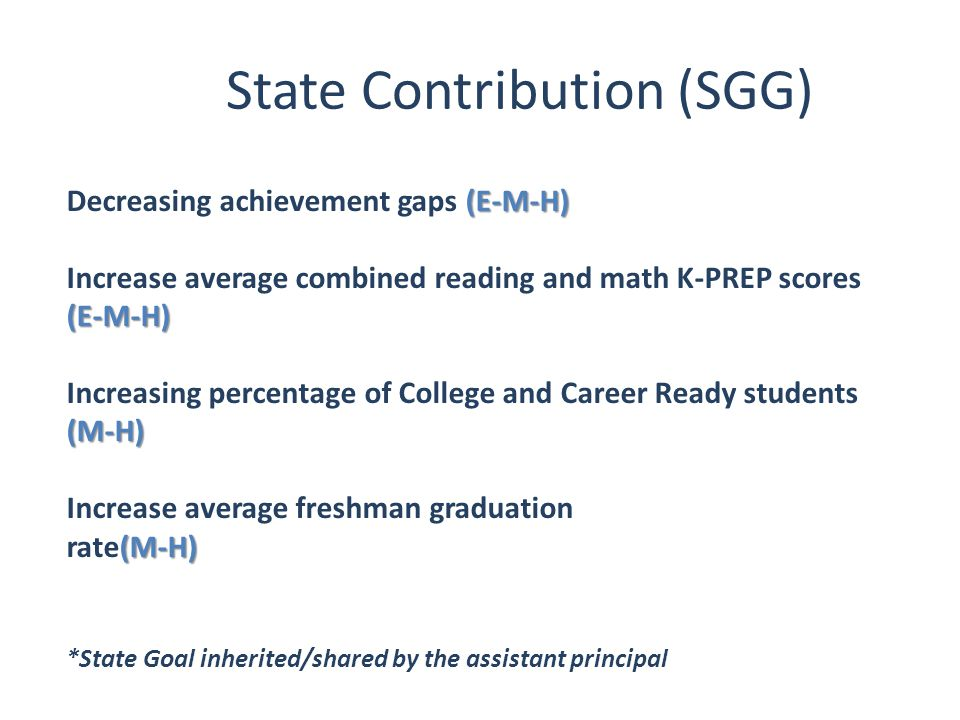 State Contribution (SGG)