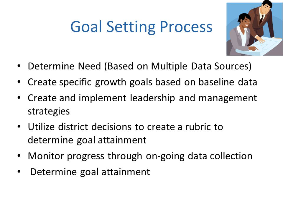 Goal Setting Process Determine Need (Based on Multiple Data Sources)