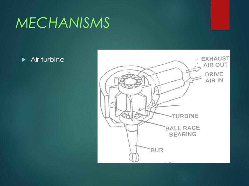 MECHANISMS Air turbine