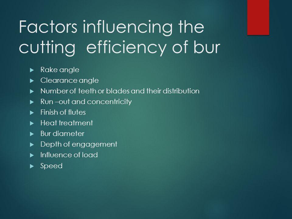 Factors influencing the cutting efficiency of bur