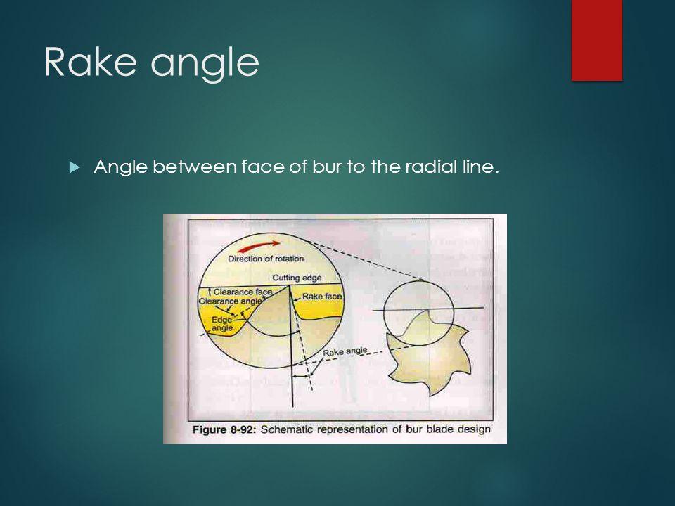 Rake angle Angle between face of bur to the radial line.