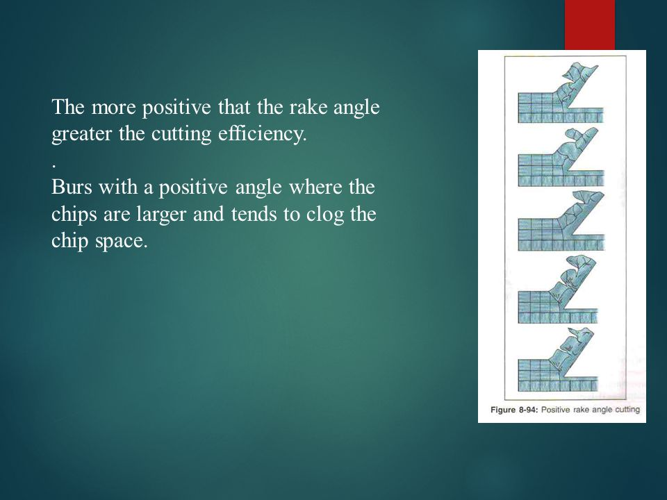 The more positive that the rake angle greater the cutting efficiency.
