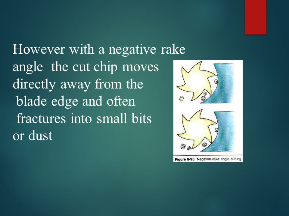 However with a negative rake angle the cut chip moves