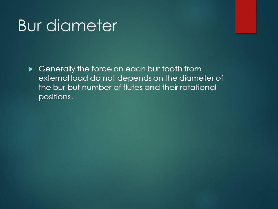 Bur diameter
