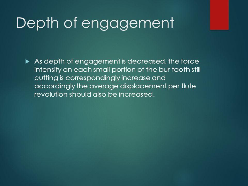Depth of engagement