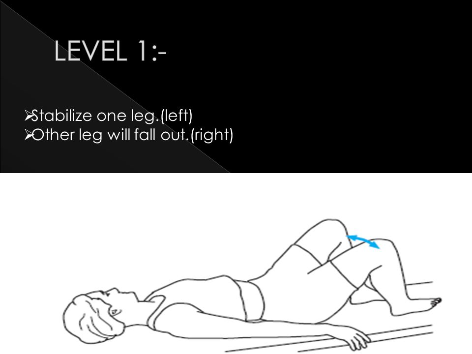 LEVEL 1:- Stabilize one leg.(left) Other leg will fall out.(right)