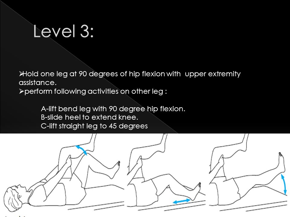 Level 3: Hold one leg at 90 degrees of hip flexion with upper extremity assistance. perform following activities on other leg :