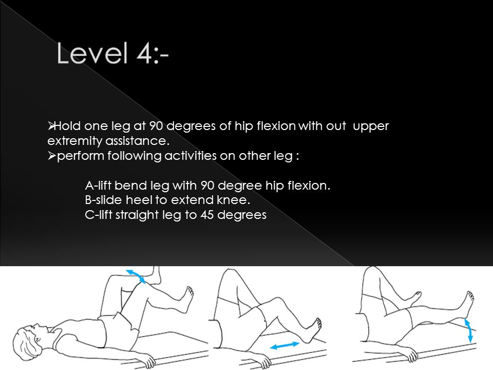 Level 4:- Hold one leg at 90 degrees of hip flexion with out upper extremity assistance. perform following activities on other leg :