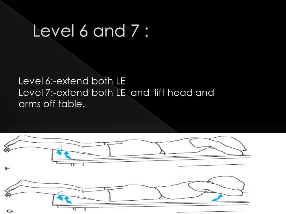 Level 6 and 7 : Level 6:-extend both LE