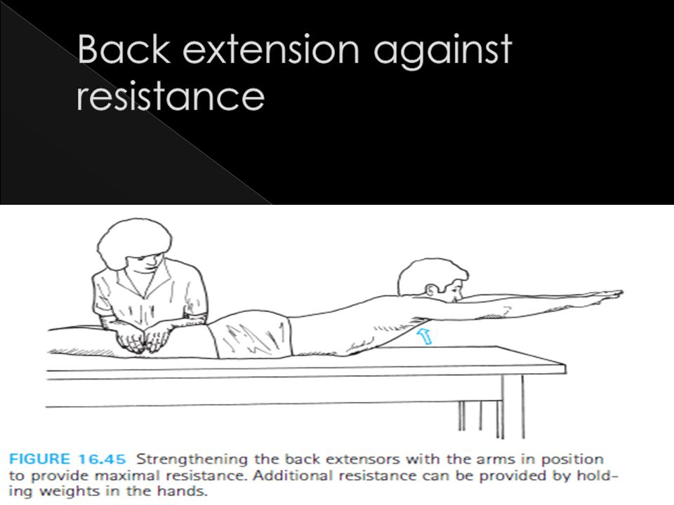 Back extension against resistance